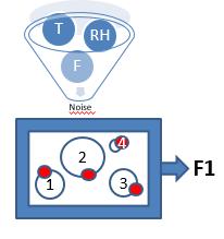 parameterinstelling f1